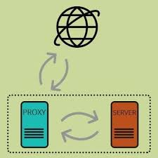 proxy servers 4