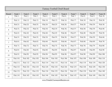 best fantasy football draft board