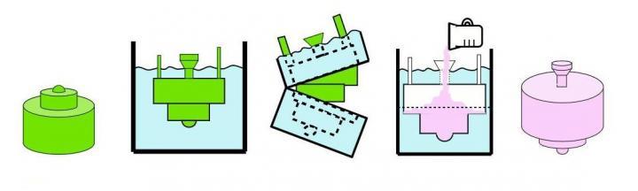 low volume plastic manufacturing